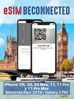 ESIM BECONNECTED