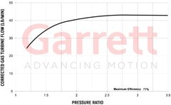 Turbo Garrett Racing G42-1200 en internet