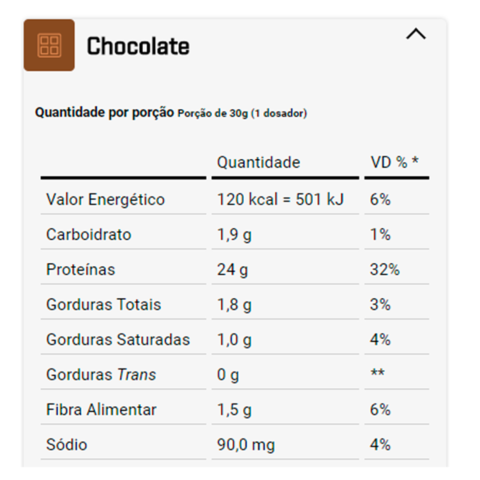 Whey Protein Isolado 900g Chocolate - Dux Nutrition