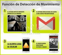 Kit Seguridad Hikvision Full Hd 1080p Dvr 8 + 6 Camaras 2mp - comprar online