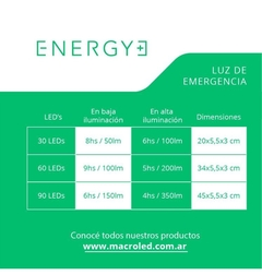 LUZ DE EMERGENCIA 90 LEDS MACROLED en internet